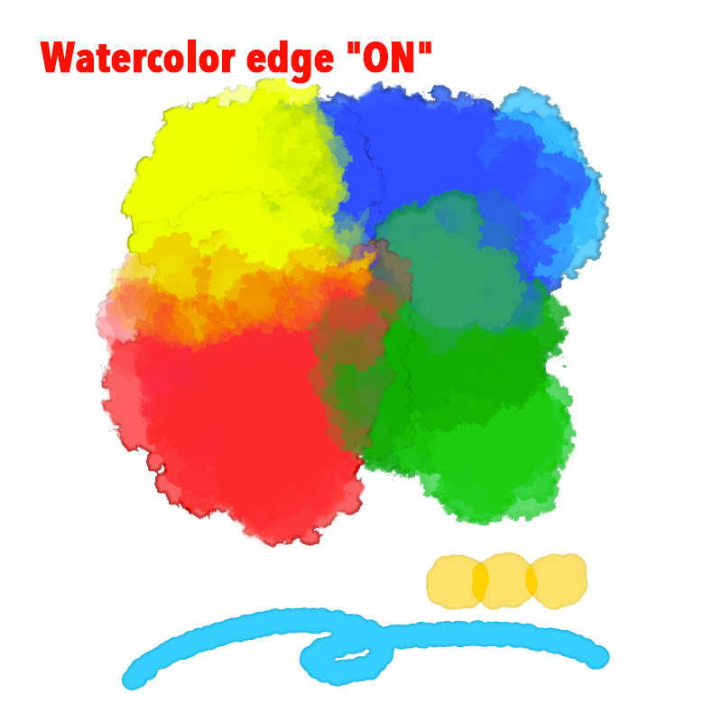 Diagram:Watercolor edge On