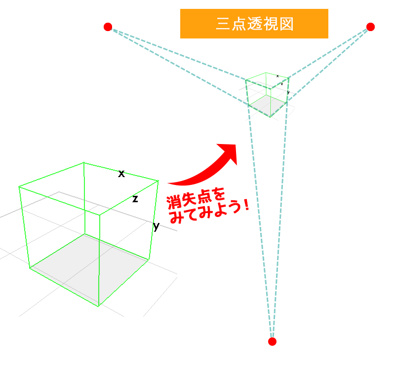 一点透視図法と二点透視図法の違い・使い分け方【 …